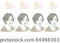 얼굴 형별 헤어 스타일 64966363