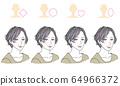 얼굴 형별 헤어 스타일 64966372
