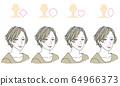 얼굴 형별 헤어 스타일 64966373