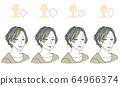 얼굴 형별 헤어 스타일 64966374