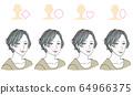얼굴 형별 헤어 스타일 64966375