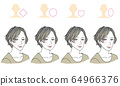 얼굴 형별 헤어 스타일 64966376