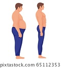 Fat and athletic man. Before and after obese person who showed character and went in diet. 65112353