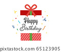 Happy Birthday poster for celebration  65123905