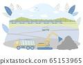 Opencast Mining Loading Raw Ore into Dump Truck 65153965