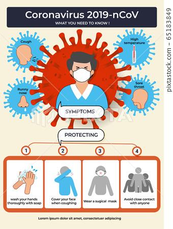 코로나 바이러스 증상 밎 예방 포스터 65183849