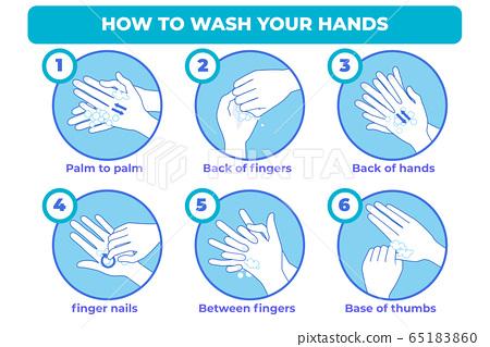 코로나 바이러스 예방 손닦기 손씻기 손씻는 방법 65183860