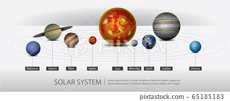 Solar System of our Planets Vector Illustration 65185183