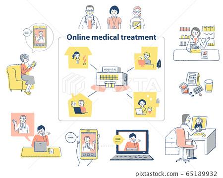 在線醫學影像集 65189932