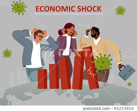 COVID-19 global financial crisis 65213928