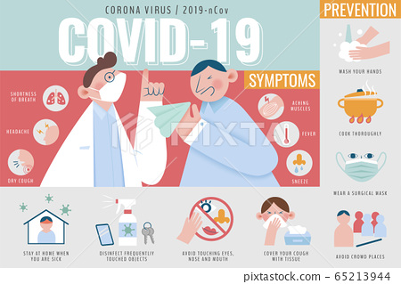 Infographic for COVID-19 prevention 65213944