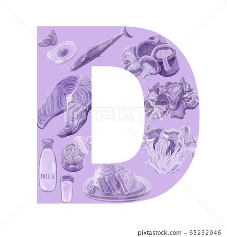高維生素D的食物 65232946