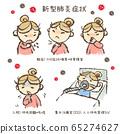 Hand-drawn illustration of new coronavirus symptoms 65274627