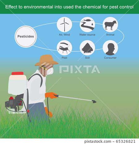 Effect to environmental into used the chemical for 65326821
