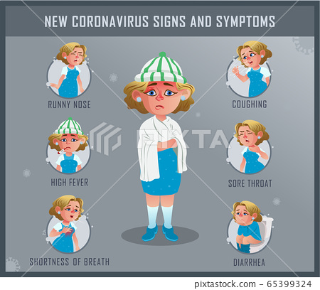 Symptoms and signs of Covid19, new coronavirus 65399324