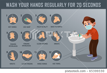 How to wash your hand, hand washing steps 65399330