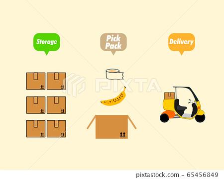 storage, pick pack, delivery,services equipment transportation.Online delivery service concept. vector illustration 65456849
