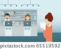 Medicine for pregnant woman 65519592