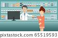 Medicine for pregnant woman 65519593