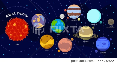 Solar System With Cartoon Planets. Universe For 65528922