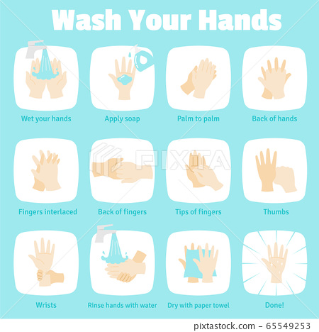 how to wash your hands poster design 65549253