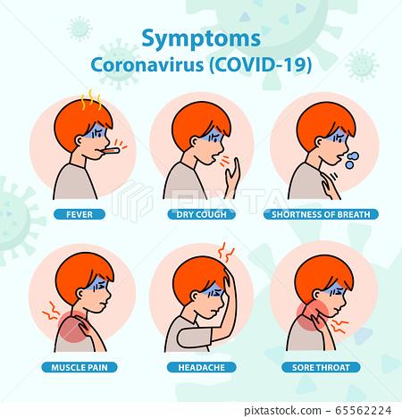 Coronavirus (COVID-19) Symptoms infographic vector 65562224