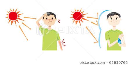 남성 자외선 여름 03 태양 상반신 65639766