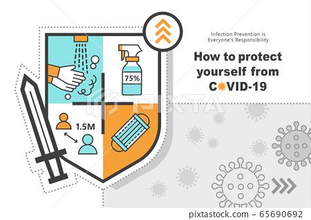COVID-19 prevention steps 65690692