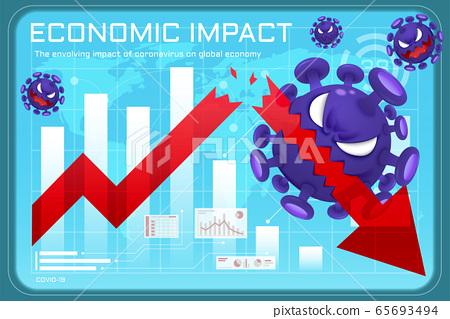 Covid-19 economic impact 65693494