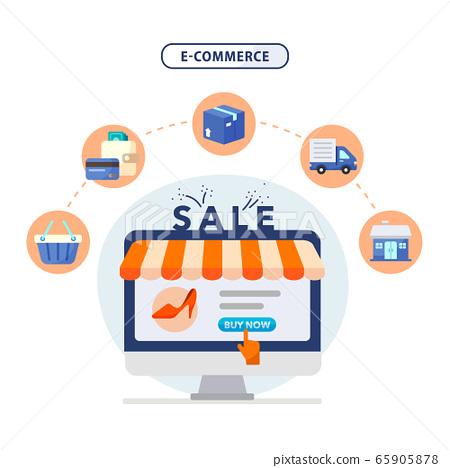 Shopping Online vector Concept 65905878
