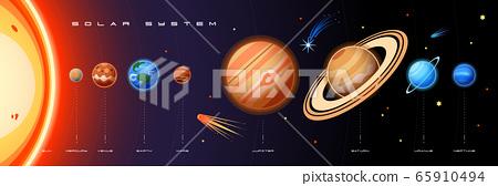 Solar System Horizontal Composition 65910494
