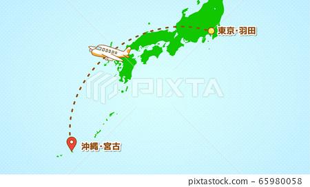Illustration explaining simple airplane movement (from Haneda-Miyako clothing) 65980058