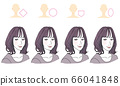 Hairstyle by face type 66041848