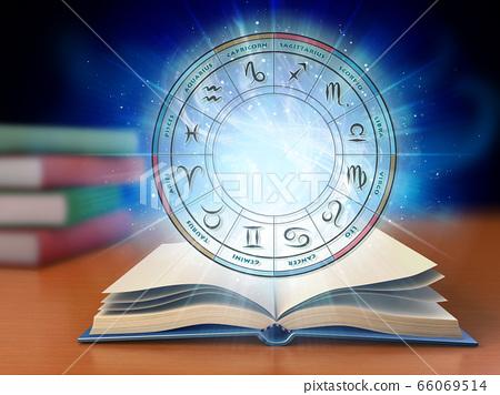 Zodiac wheel over an open book 66069514