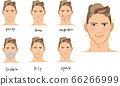 남성 트러블 피부 66266999