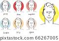남성 트러블 피부 66267005