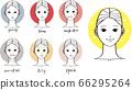 Female skin trouble set 66295264