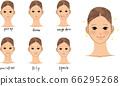 Female skin trouble set 66295268