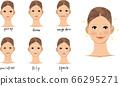 Female skin trouble set 66295271