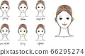 Female skin trouble set 66295274