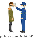 Man wearing mask going through thermal scan security checkpoint. Security worker with thermometer device screening people for fever symptoms 66346005