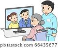 护理设施远程访问 66435677