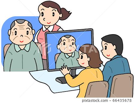 Remote visit of nursing home 66435678