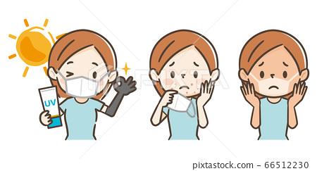 자외선이나 피부염 등의 피부 관리 대책 세트 66512230