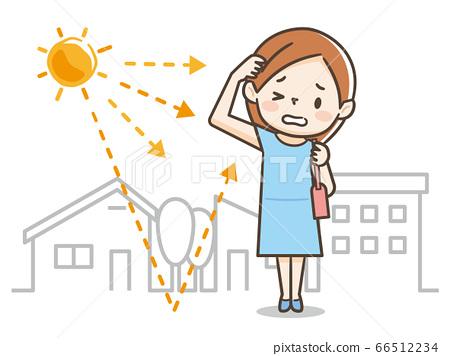 자외선을 걱정하는 젊은 여성의 일러스트레이션 66512234