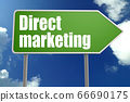 Direct marketing word with green road sign 66690175