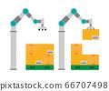 具有自動編程功能的協作式機器人可以堆放行李 66707498