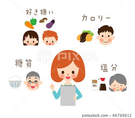 家庭主婦考慮家庭健康尋找食譜 66789812