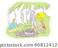 妇女露营 66812412