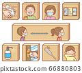 預防感染對策02 66880803